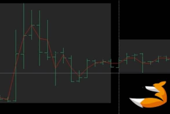New moving average - индикатор линии истинной цены