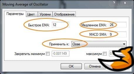 Индикатор osma - настройки параметров