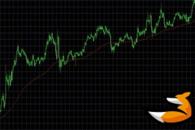 Moving average smoothed на графике
