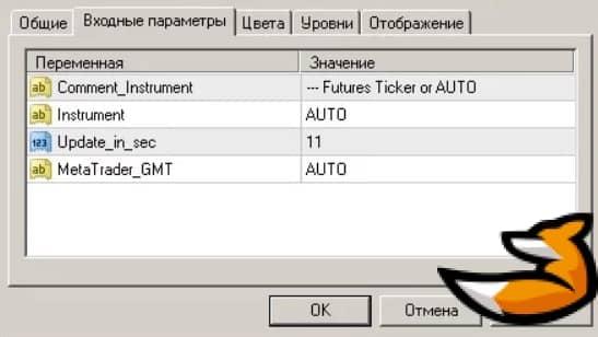 Как настроить индикатор дельты для мт4