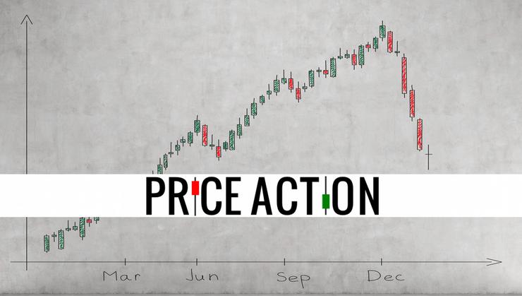 Торговая стратегия price action