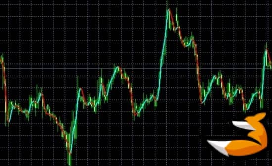 Форекс индикатор Zwinnercolorsignals на графике