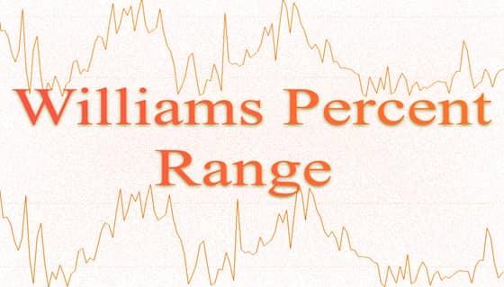 Индикатор williams percent range
