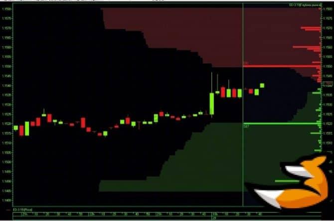 Market depth indicator