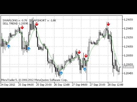 T3ma alarm – индикатор с сигнальными стрелками