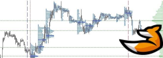 Индикатор TPO range
