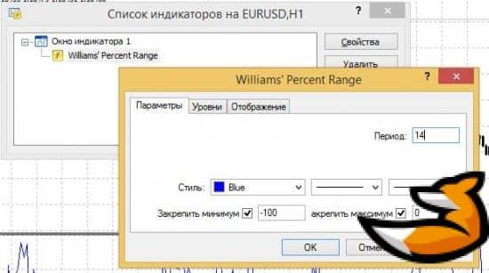 Как настроить индикатор wpr