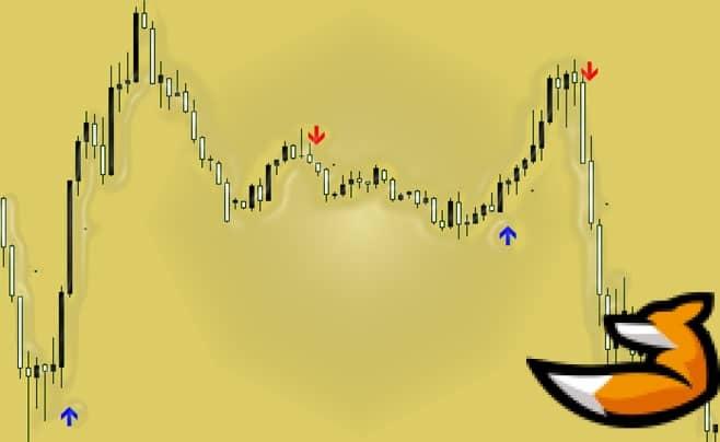 Vulkan profit на графике