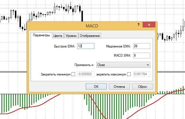 Торговля по индикатору BSU и Macd