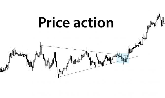 price action: торговля на форекс без индикаторов