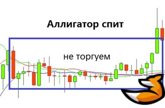 Стратегии торговли по Аллигатору