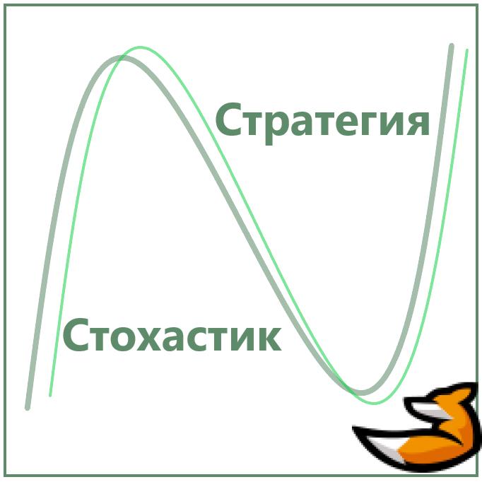 Стратегия Стохастик + Стохастик