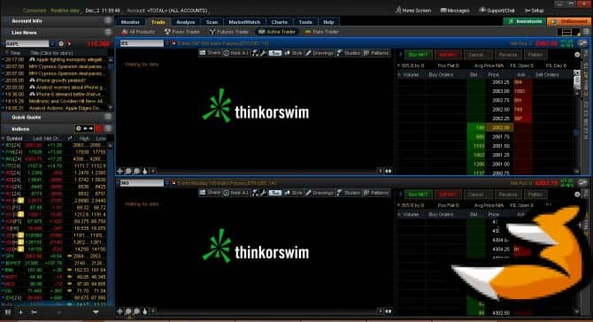 Кластерный график в thinkorswim