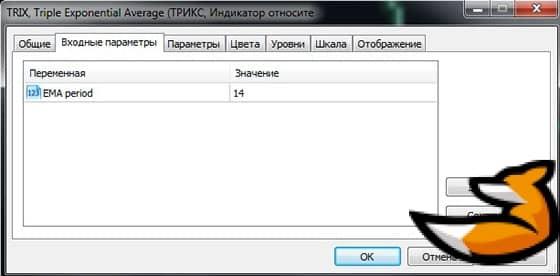 Индикатор Trix: параметры