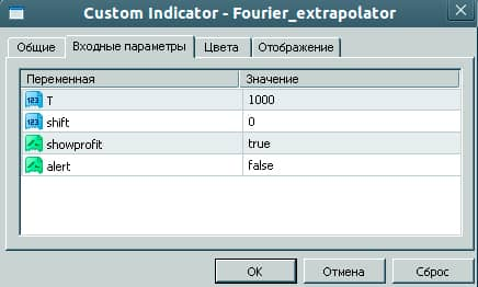 Fourier extrapolator: настройка