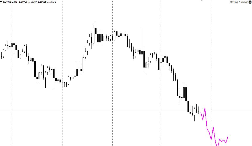 Индикатор Xprofuter